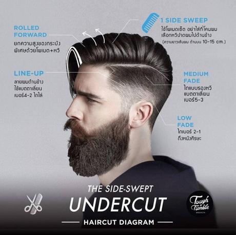 Undercut frauen kurze haare